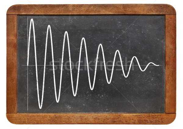 Vintage Blackboard witte krijt signaal geïsoleerd Stockfoto © PixelsAway