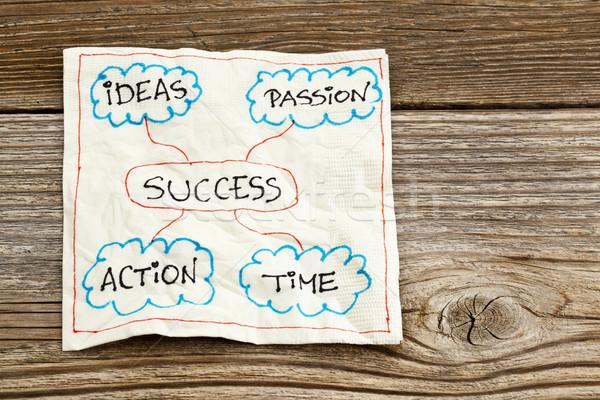 ストックフォト: 成功 · 材料 · 考え · 情熱 · 時間 · アクション