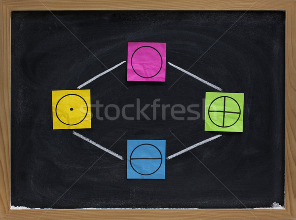 fire, earth, water, air - four elements of Greek philosophy Stock photo © PixelsAway