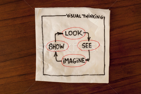 visual thinking concept Stock photo © PixelsAway