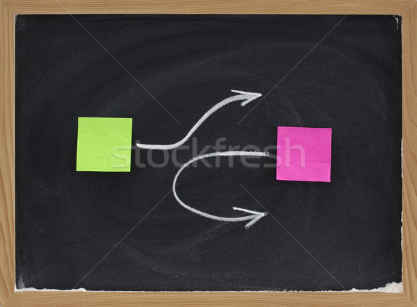 Botsing confrontatie Blackboard sticky notes witte krijt Stockfoto © PixelsAway