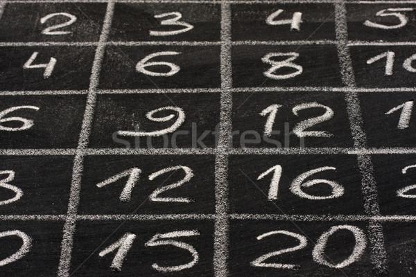 Stockfoto: Vermenigvuldiging · tabel · school · Blackboard · detail