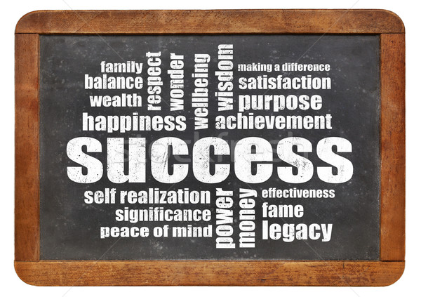 success word cloud on blackboard Stock photo © PixelsAway