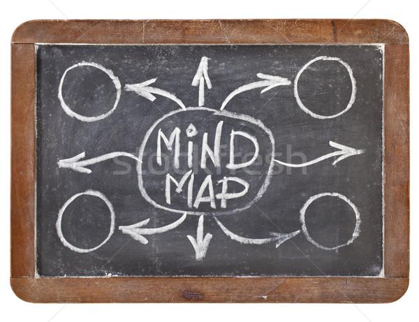 mind map on blackboard Stock photo © PixelsAway