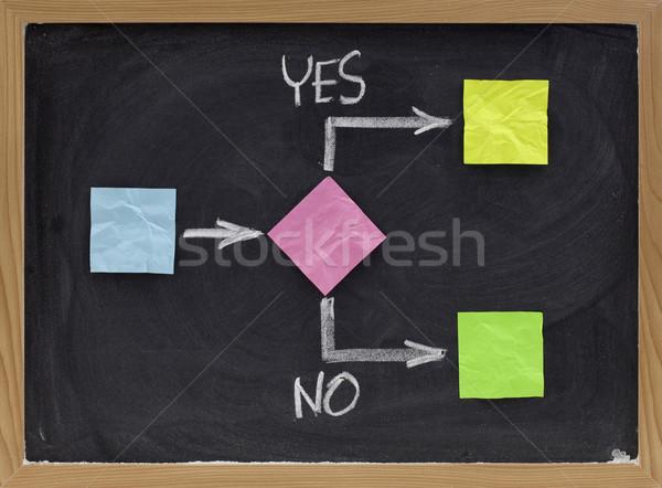 Sí no la toma de decisiones proceso diagrama de flujo notas adhesivas Foto stock © PixelsAway