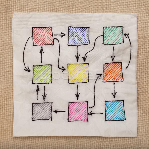 Absztrakt folyamatábra hálózat bonyolult kapcsolat szalvéta Stock fotó © PixelsAway