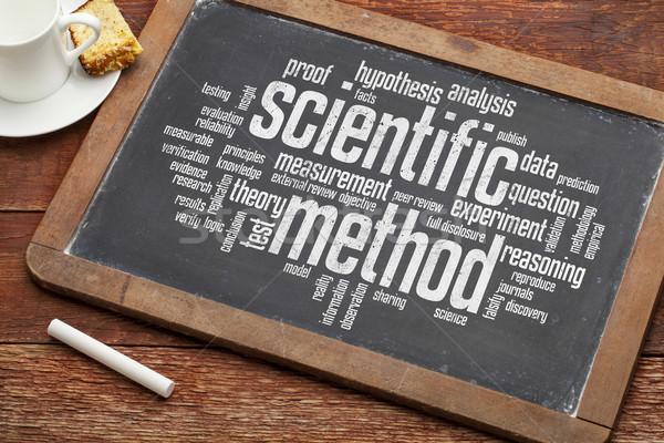 Tudományos módszer szófelhő klasszikus iskolatábla csésze Stock fotó © PixelsAway