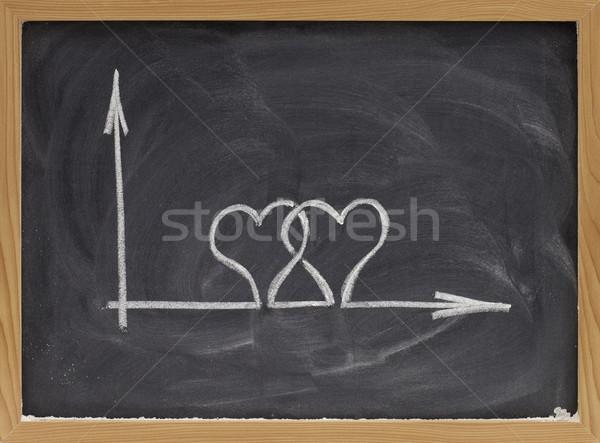 Sevmek ilerleme iki kalpler grafik beyaz Stok fotoğraf © PixelsAway