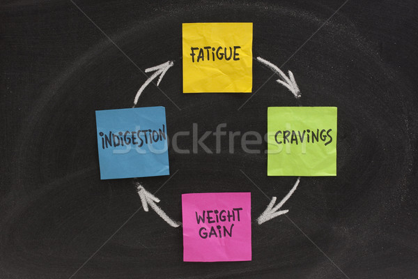 weight gain cycle Stock photo © PixelsAway