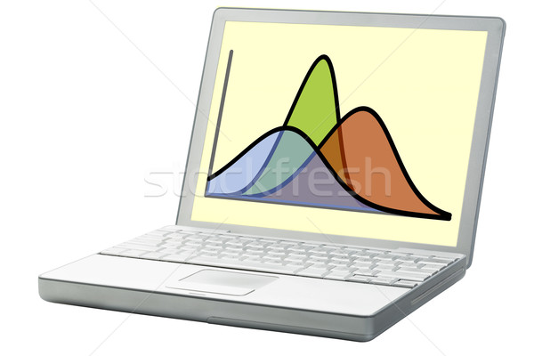 Gausian (bell) curves on laptop Stock photo © PixelsAway