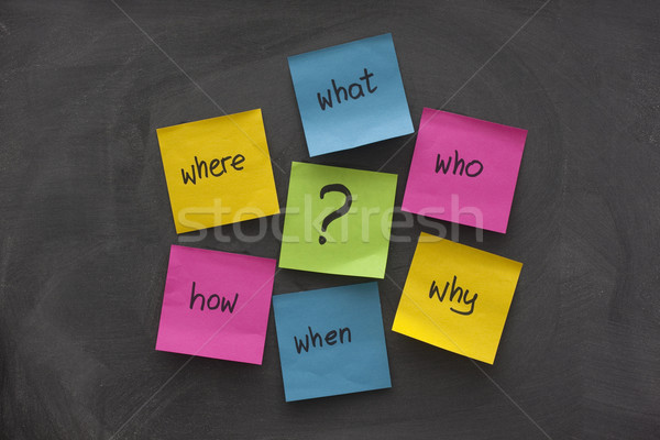 sticky note mind map with questions on a blackboard Stock photo © PixelsAway