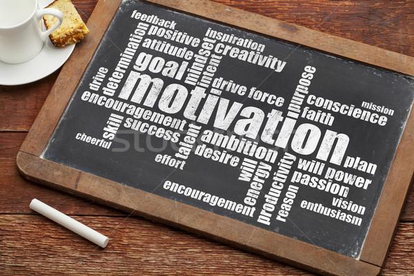 Сток-фото: мотивация · слово · облако · Vintage · доске · мелом · успех