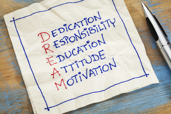 dream acronym on a napkin Stock photo © PixelsAway