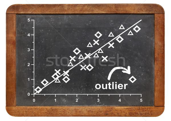 outlier or nonconformist concept  Stock photo © PixelsAway