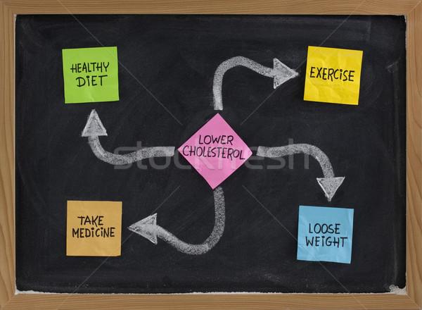 Abbassare colesterolo dieta sana esercizio perdere peso Foto d'archivio © PixelsAway