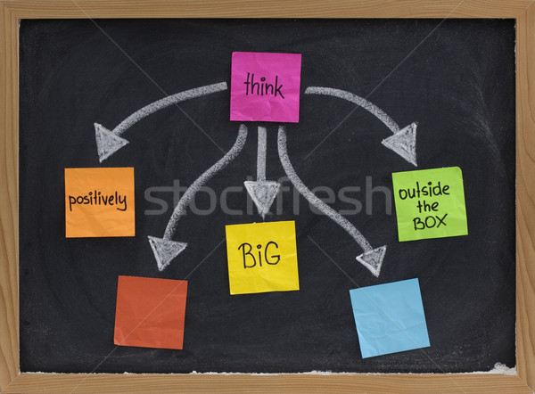 motivation to think concept Stock photo © PixelsAway