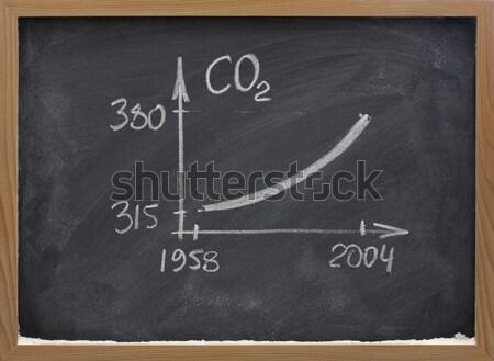 ストックフォト: 黒板 · 白 · チョーク · 黒 · パターン · 消しゴム