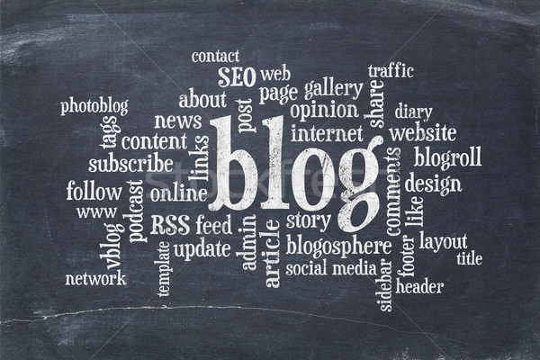 Blog szófelhő iskolatábla felhő szavak címkék Stock fotó © PixelsAway