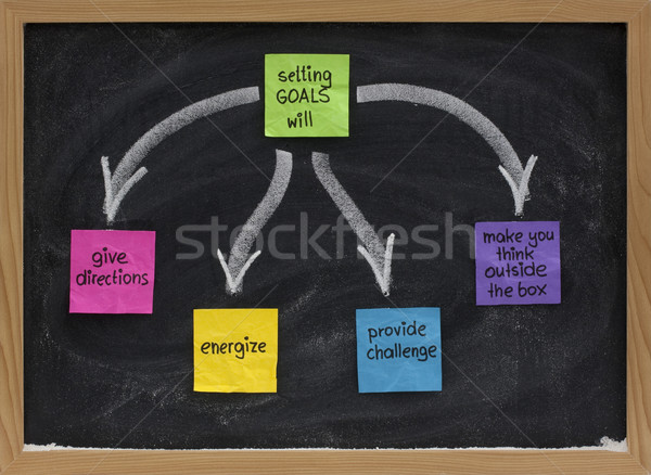 benefits of setting goals on blackboard Stock photo © PixelsAway
