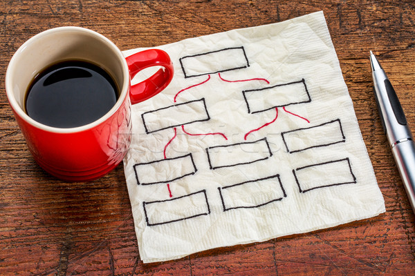 abstract blank flow chart on napkin Stock photo © PixelsAway