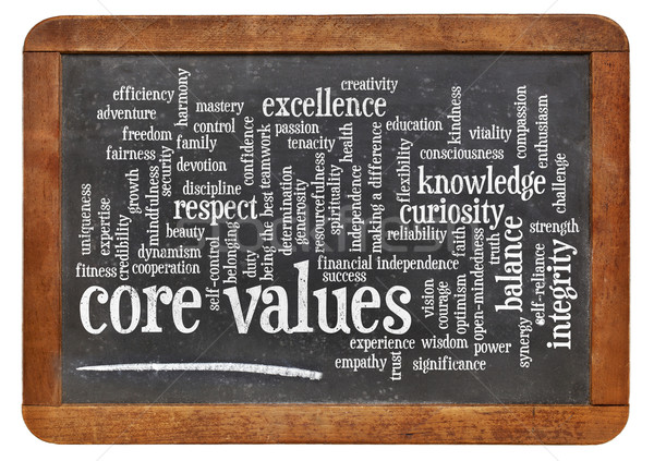 core values word cloud Stock photo © PixelsAway