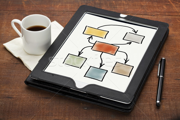 Stock photo: blank flowchart on tablet computer