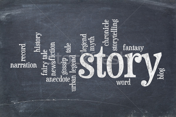 story word cloud on blackboard Stock photo © PixelsAway