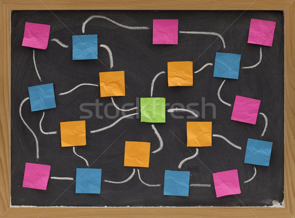 blank flowchart or mind map Stock photo © PixelsAway