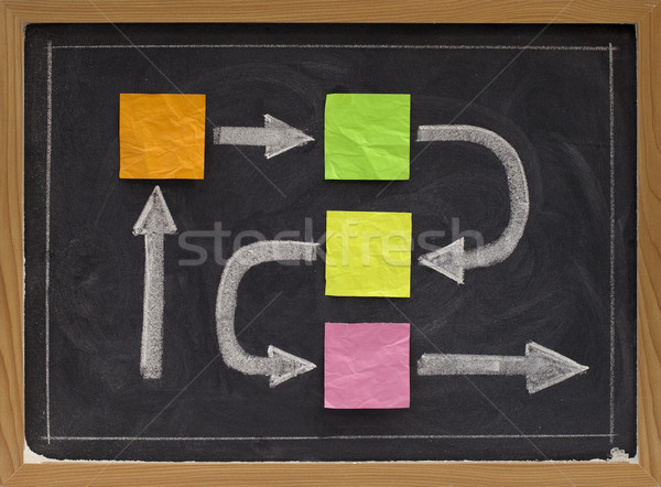 Photo stock: Organigramme · chronologie · tableau · noir · affaires · diagramme · sticky · notes