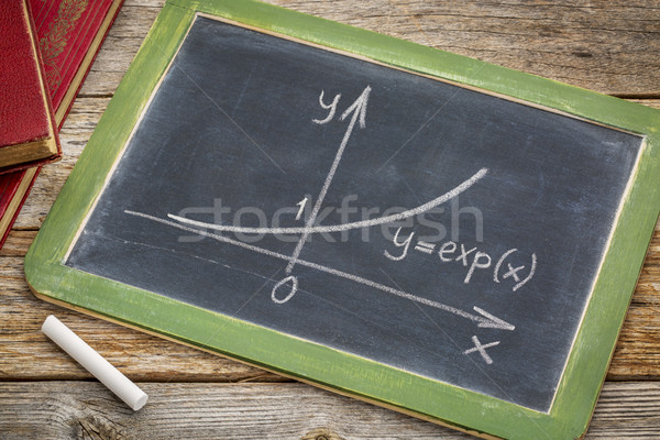 exponential growth curve on blackboard Stock photo © PixelsAway