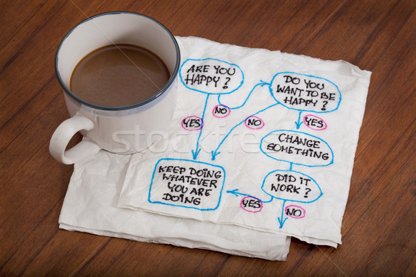 Are you happy - napking doodle Stock photo © PixelsAway