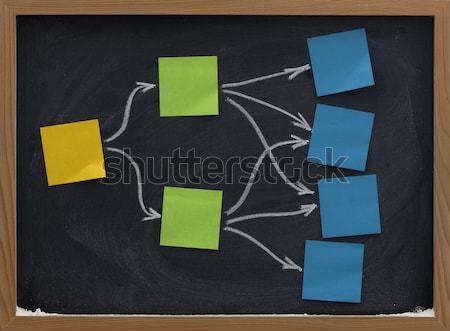 sticky notes on blackboard mind map or diagram Stock photo © PixelsAway