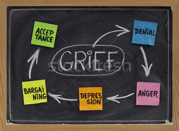 Vijf verdriet ontkenning woede depressie aanvaarding Stockfoto © PixelsAway