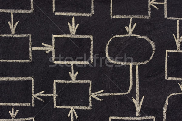 abstract blank management scheme on blackboard Stock photo © PixelsAway