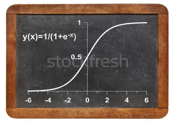 Stock photo: limited growth model on blackboard