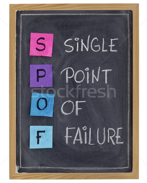 Pont kudarc minőség megbízhatóság projekt vezetőség Stock fotó © PixelsAway