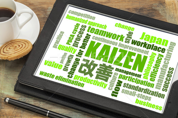 Foto d'archivio: Miglioramento · word · cloud · japanese · digitale · tablet · Cup