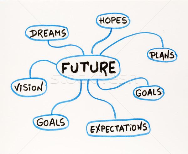 dreams, goals, plans, vision and vision  doodle Stock photo © PixelsAway