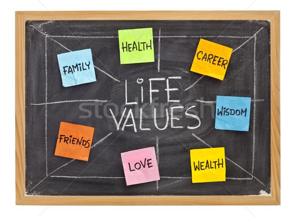 life values concept on blackboard Stock photo © PixelsAway