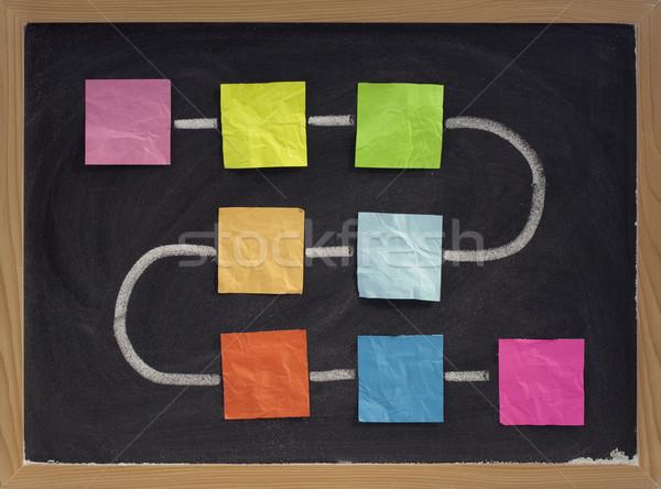 blank flowchart on blackboard Stock photo © PixelsAway