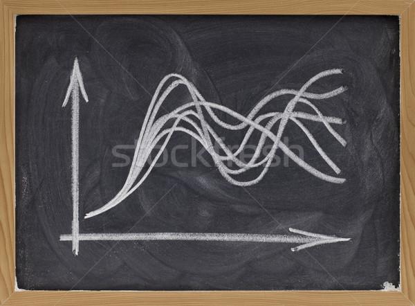 Bizonytalanság grafikon iskolatábla hajlatok pont fehér Stock fotó © PixelsAway