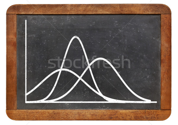 gaussian functions on blackboard Stock photo © PixelsAway