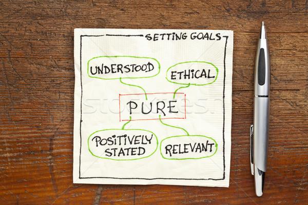 goal setting concept - PURE Stock photo © PixelsAway