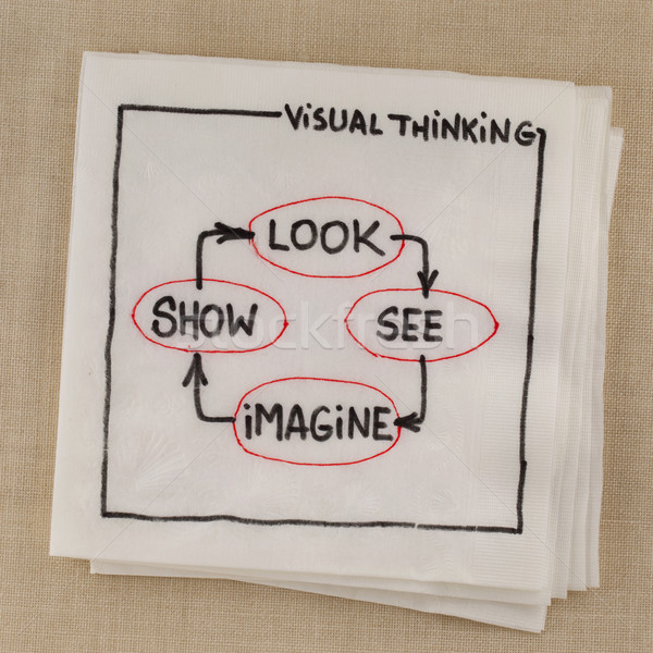 visual thinking concept Stock photo © PixelsAway