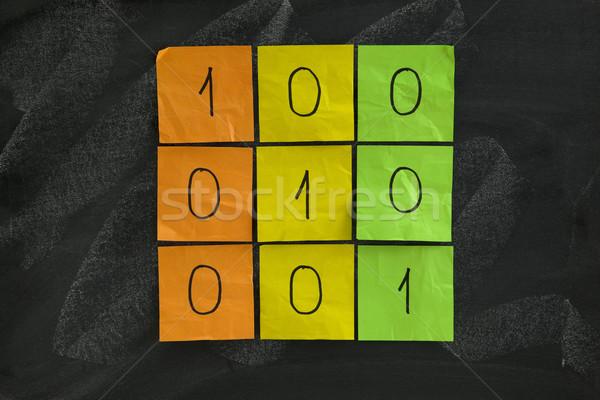 Identiteit matrix eenvoudige eenheid diagonaal communie Stockfoto © PixelsAway
