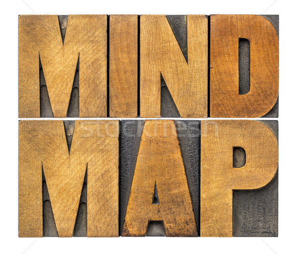 mind map wors abstract in wood type Stock photo © PixelsAway