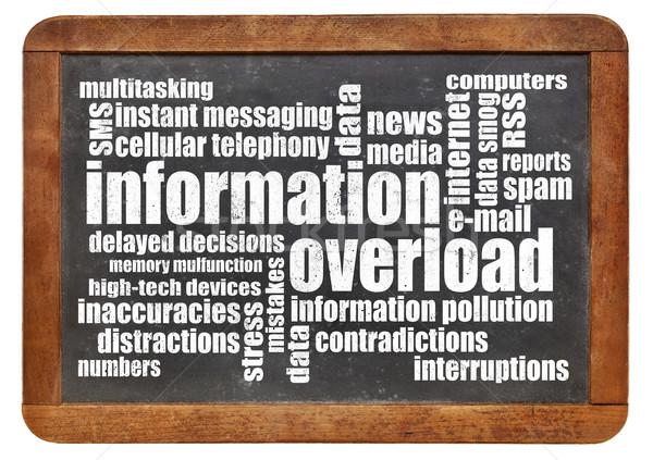 Informatie overbelasten woordwolk vintage telefoon witte Stockfoto © PixelsAway