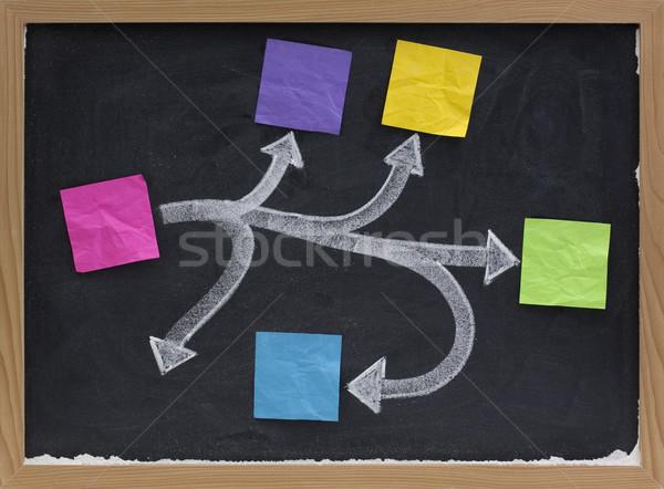blank mind map or flowchart on blackboard Stock photo © PixelsAway