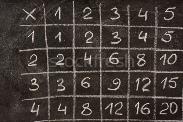 multiplication table on school blackboard Stock photo © PixelsAway