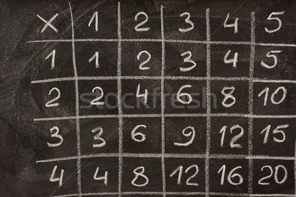 Multiplicación mesa escuela pizarra primero Foto stock © PixelsAway